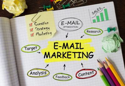 email marketing brisbane sydney goldcoast
